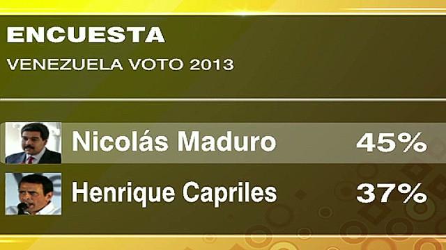 cnnee montero seguias venezuela polls intv_00002115.jpg