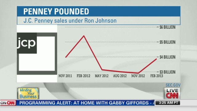 What went wrong at JCPenney