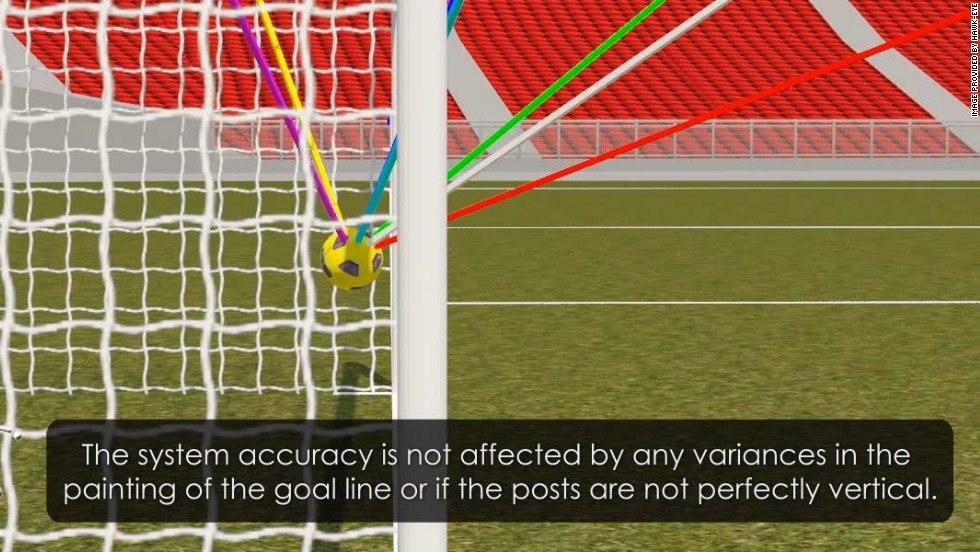 In football, the Hawk-Eye system uses seven different cameras to track the ball and determine whether it has crossed the line, but it's only in recent years the sport has embraced the greater use of technology to help referees.
