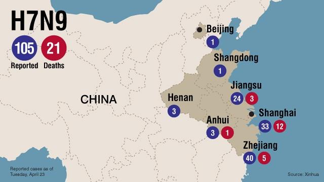 Map: Bird flu in China