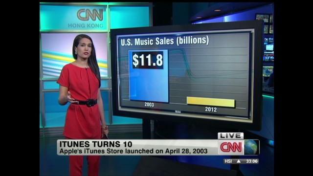 Can iTunes dominate another decade?