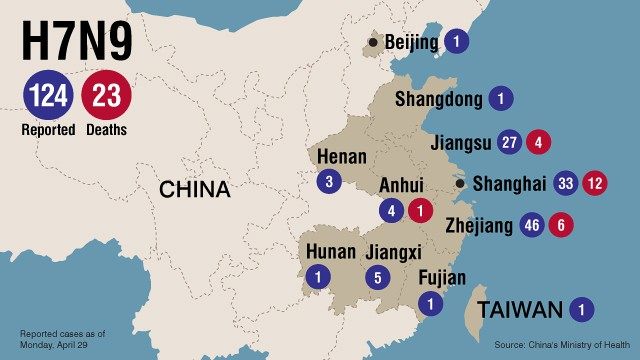 H7N9: Infections and deaths