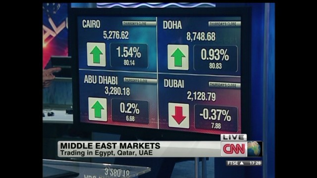 Dubai's vision