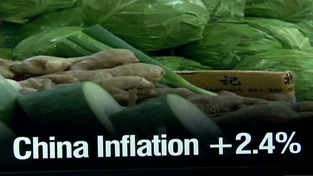 The state of China's economy