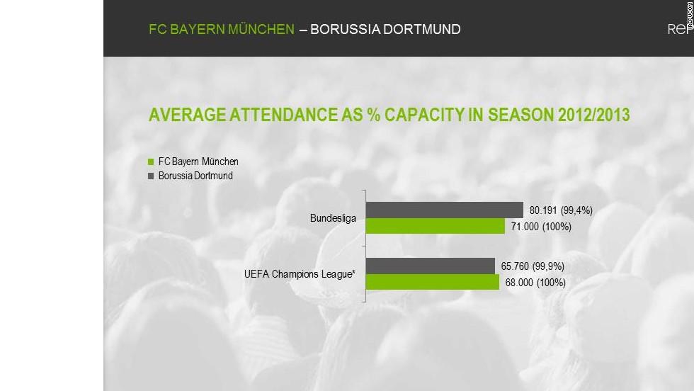 champions league graphic 6