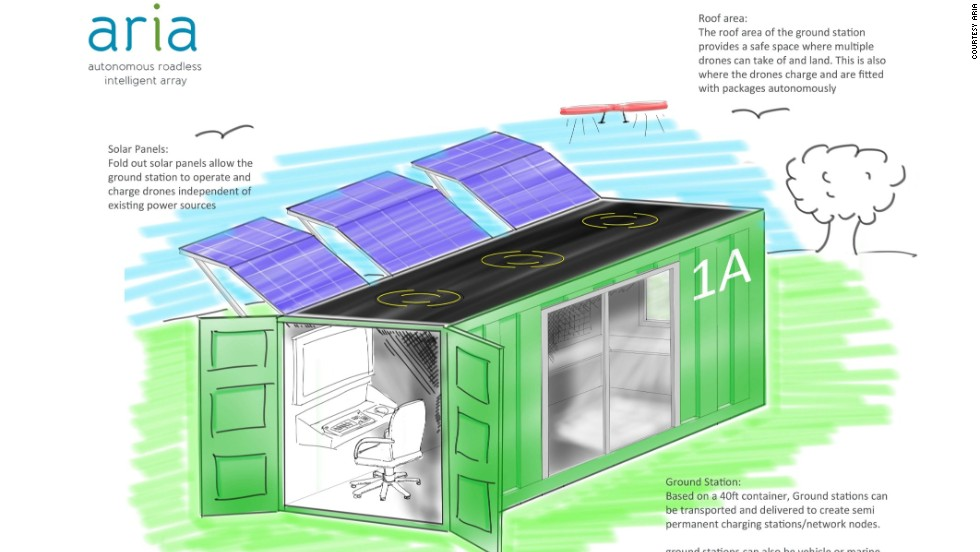 A mockup of a drone hub from Aria, who foresee UAVs landing on the roof of ground stations to recharge before moving on.