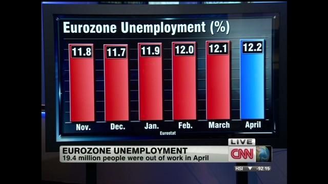 wbt.eurozone.unemployment_00013713.jpg