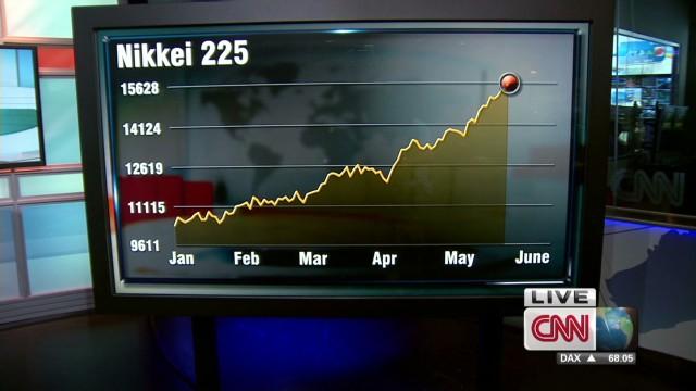 Japan's GDP rises
