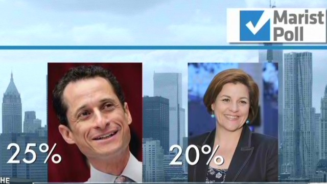 Anthony Weiner winning back New Yorkers