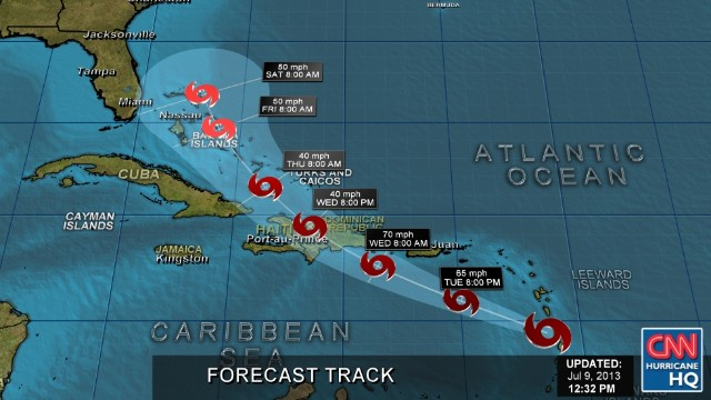Tropical wave tracker
