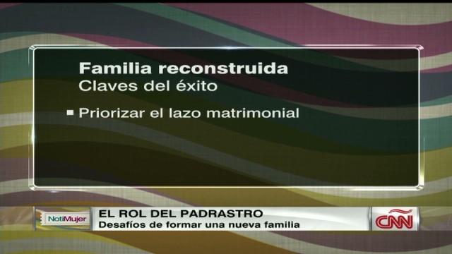 NOTI AZARET EL PADRASTRO Y SU ROL_00043902.jpg
