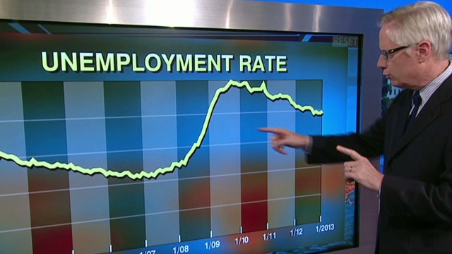 How the jobless rate can hurt everyone