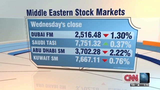 Middle Eastern Stock Markets Intv._00005218.jpg