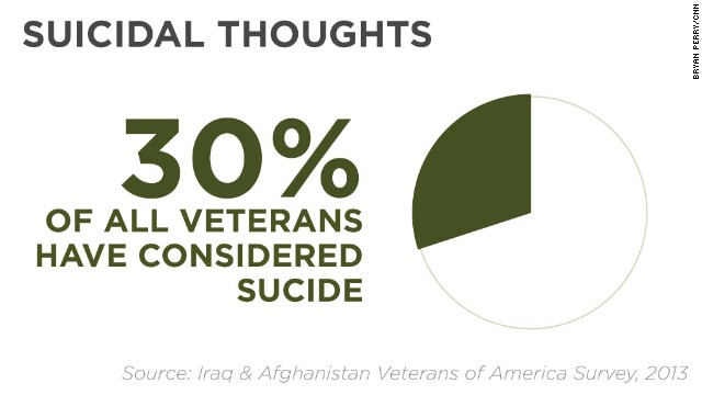 effect of committing suicide Left behind after suicide published: july, 2009 people bereaved by a suicide often get less support because it's hard for them to reach out — and because others are unsure how to help every year in the united states, 33,000 people take their own lives every one of these deaths leaves an estimated six or more suicide survivors — people.