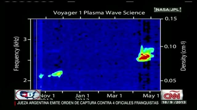 exp DIR MARIO PEREZ NASA VOYAGER_00002001.jpg