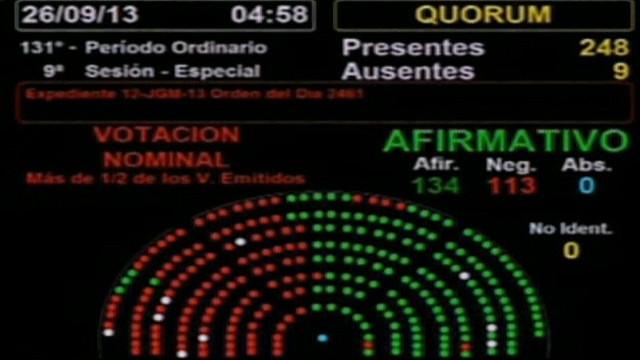 cnnee rodriguez argentina budget approval_00000328.jpg