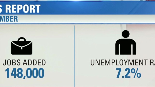 Delayed jobs report in