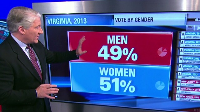 Breaking down Election 2013 results