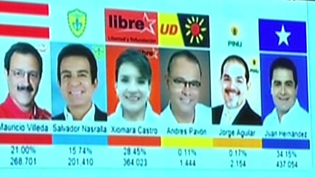cnnee rincon honduras elections winners_00035915.jpg