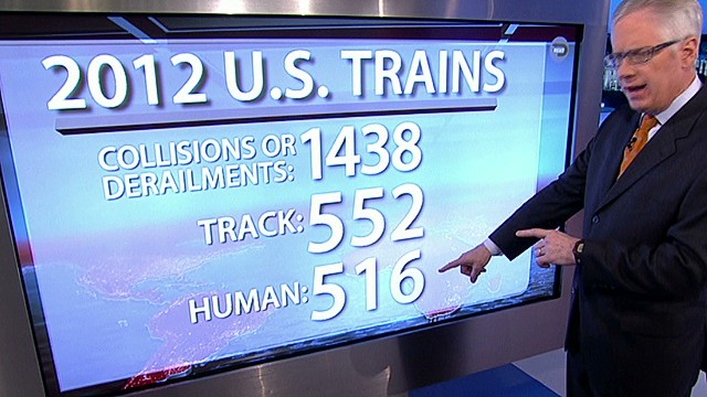tsr dnt Foreman history of train accidents_00015823.jpg