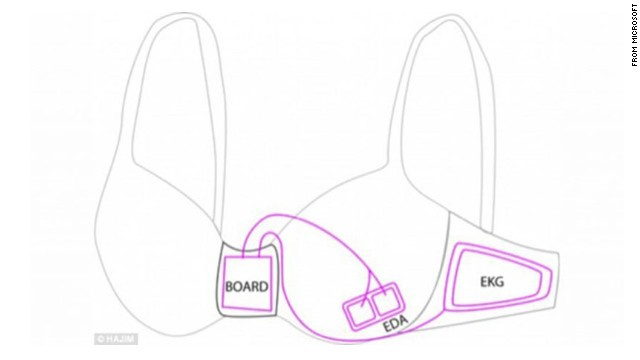 Microsoft researchers are developing a bra with sensors that could monitor a woman's emotional state to combat overeating.