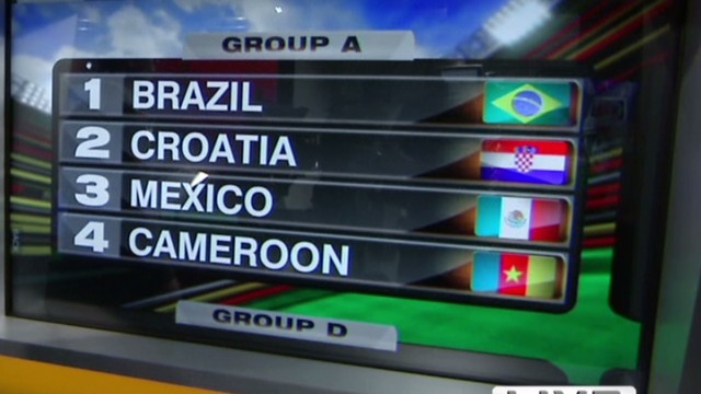 2014 World Cup draw complete
