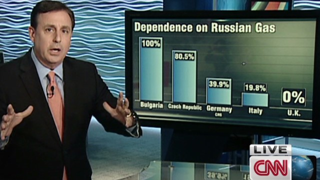 defterios.ukraine.eu.russia.gas_00020311.jpg
