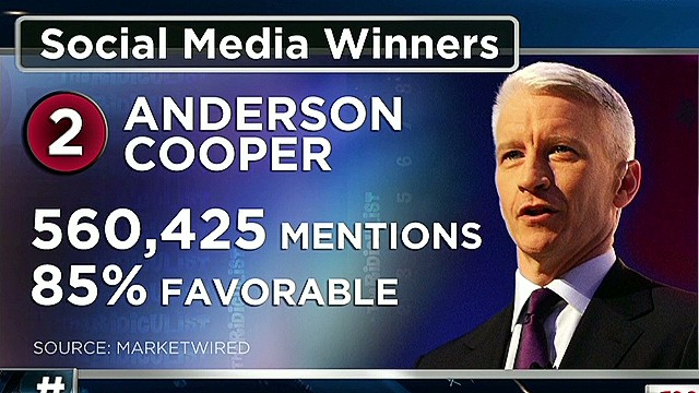 ac tell ridiculist Anderson Cooper lists top newscasters _00001907.jpg