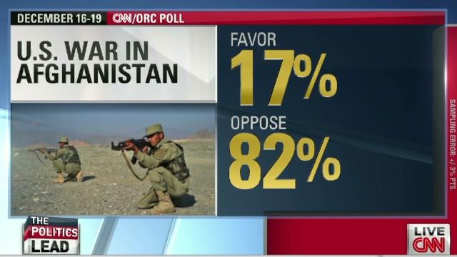 Lead Panel Support of war Afghanistan plummets_00001419.jpg