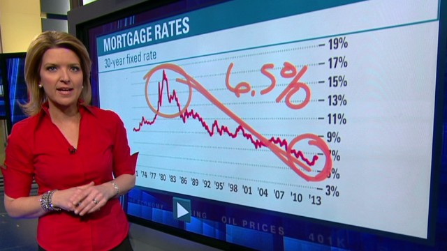 YM Romans Mortgage rates on the rise_00010222.jpg