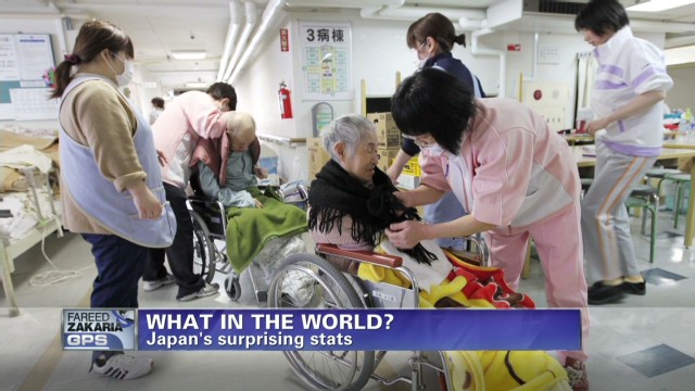 What in the World? Japan's aging population