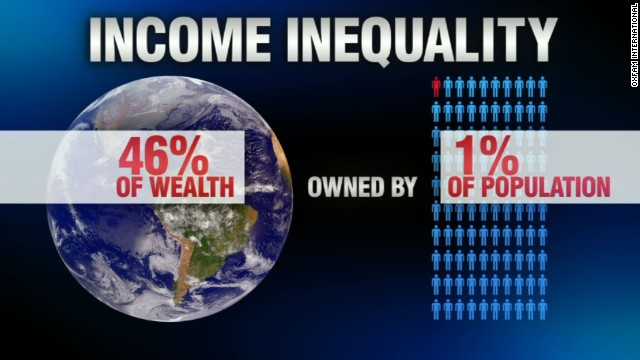 davos income inequality oxfam international winnie byanima intv_00011911.jpg