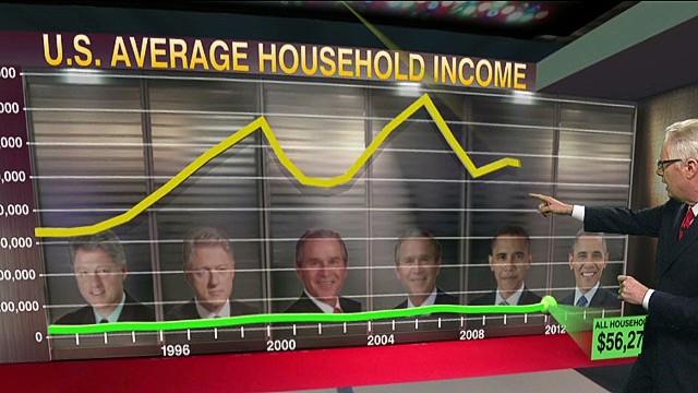 SOTU Address forman americas income gap_00004624.jpg