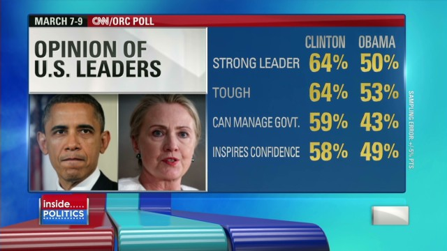 Clinton tougher than Obama?
