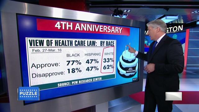 Obamacare's 2 Big Days
