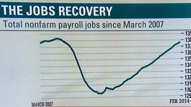newday march jobs report_00011921.jpg