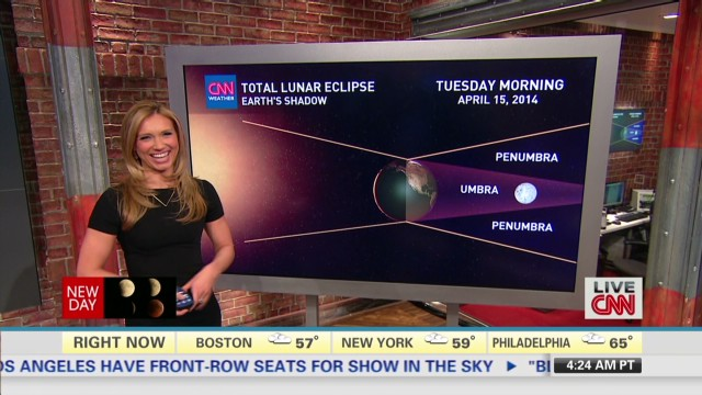 Total lunar eclipse explained