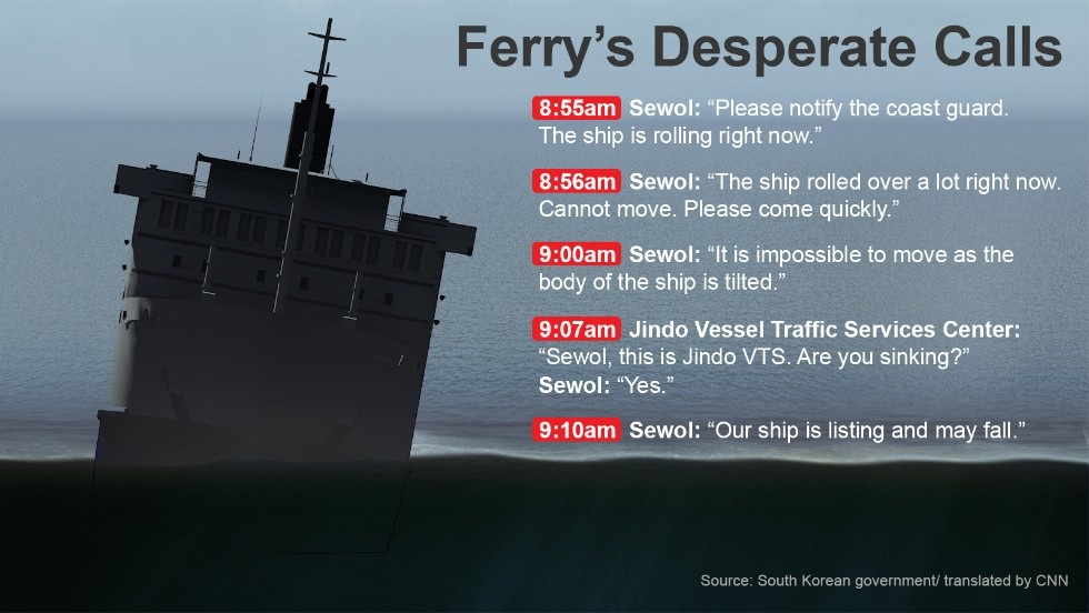 korea ferry graphic 01