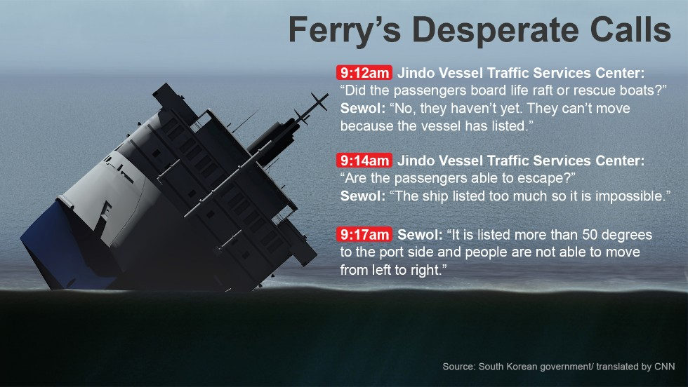 korea ferry graphic 02
