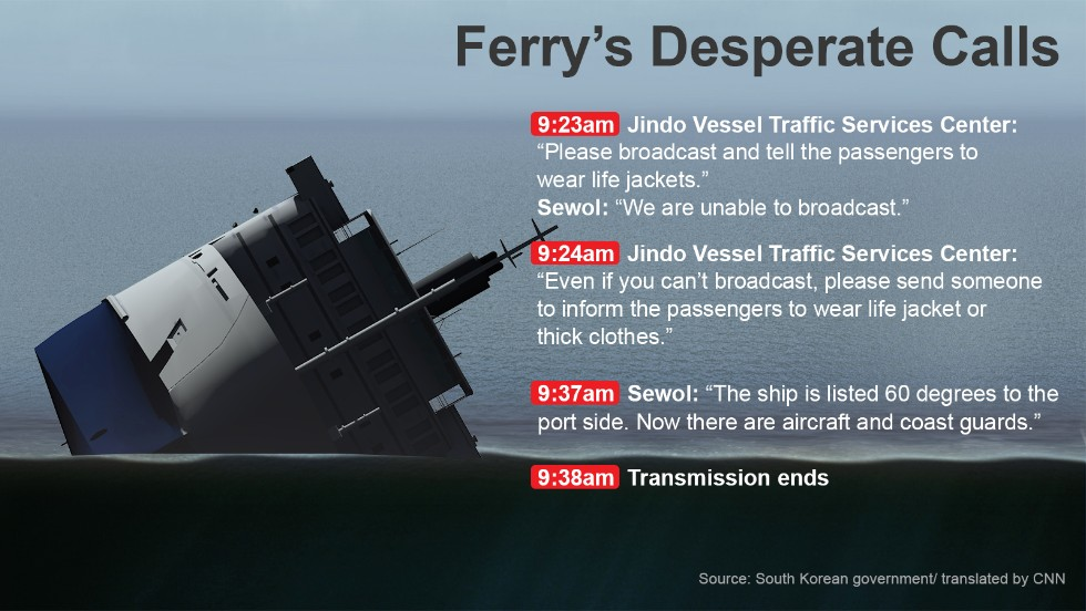 korea ferry graphic 03