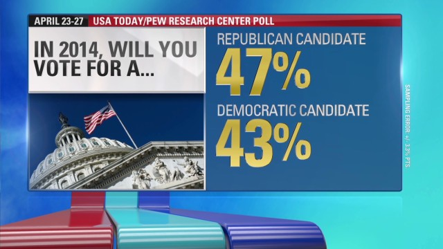 NewDay Inside Politics: 2016 Polls for GOP, Dems, Obama, Hillary_00000821.jpg