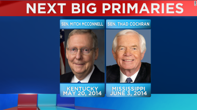 GOP primary watch: Ky., Miss.