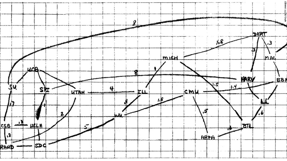 "With the help of a handful of leading universities and other labs, work began on a project to directly link a number of computers. In 1969, with money from the U.S. Defense Department, the first node of this network was installed on the campus of UCLA. The diagram shows the ""network of networks"" of ARPANET, as it was called. The forebear of the Internet was born. What did the '60s look like to you? <a href=""http://ireport.cnn.com/topics/947065"">Share your photos here.</a>"