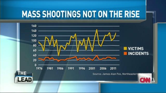 Lead intv Fox mass shooting stats _00004106.jpg