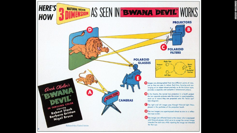 """Bwana Devil,"" an adventure film about colonial settlers battling man-eating lions in Africa, became the first color 3-D movie.  After success at preliminary screenings, the film was released to the public in 1953 by United Artists. Two projectors were required to merge images onscreen and help create the 3-D effect."