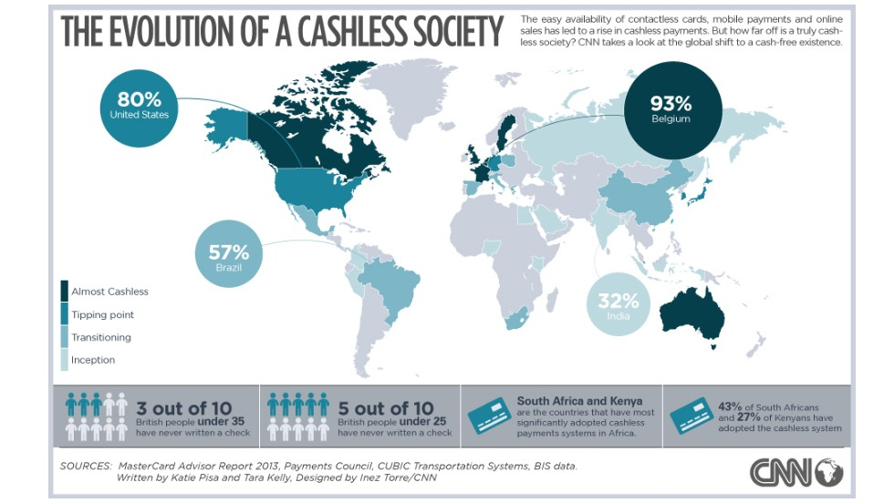 cashless society infographic image