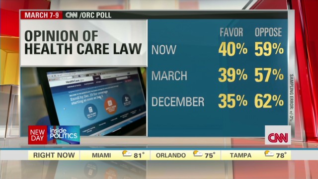 Poll: Obamacare approval rating at 40%