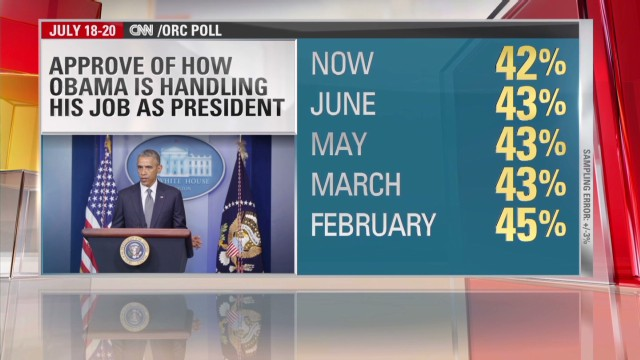 NewDay inside Politics: Obama approval; Healthcare; GOP primary_00001326.jpg