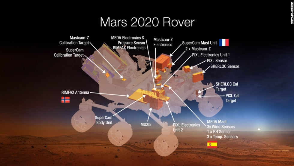 An artist rendering shows the seven instruments to be built onto the Mars 2020 rover.