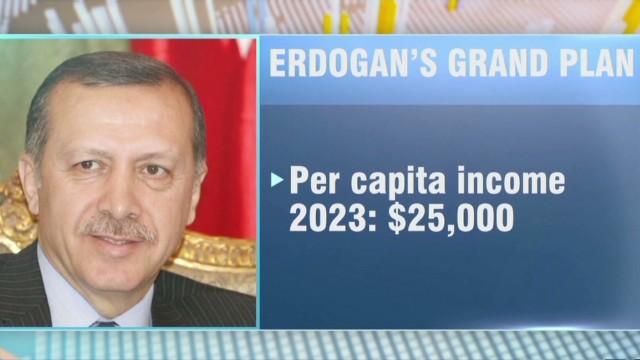 wrn.defterios.new.era.turkey.erdogan_00014522.jpg